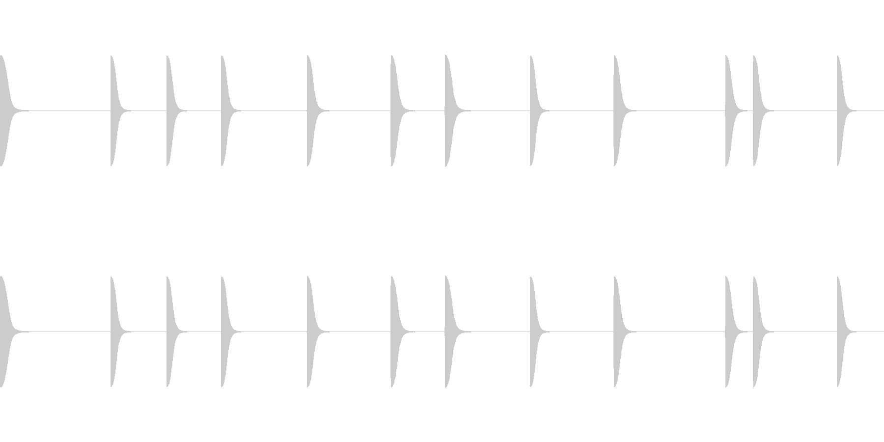 EDM PluckLoop4 Dry音の未再生の波形