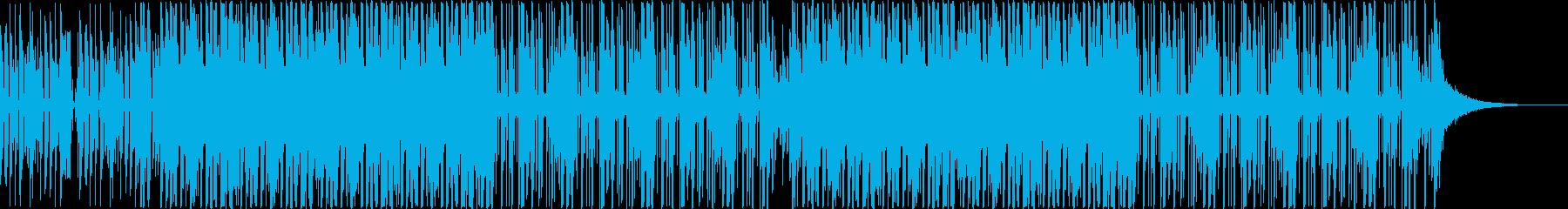 エレキギターがかっこいいファンクBGMの再生済みの波形