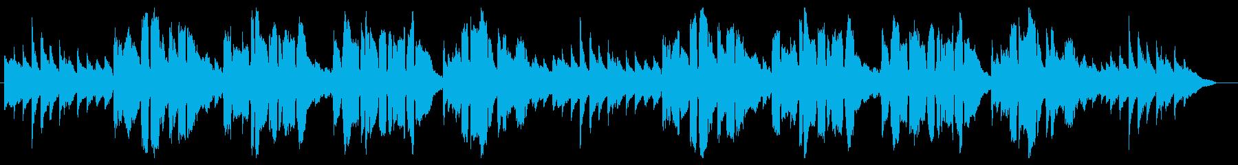 【童謡】こいのぼり ピアノ・女性ボーカルの再生済みの波形
