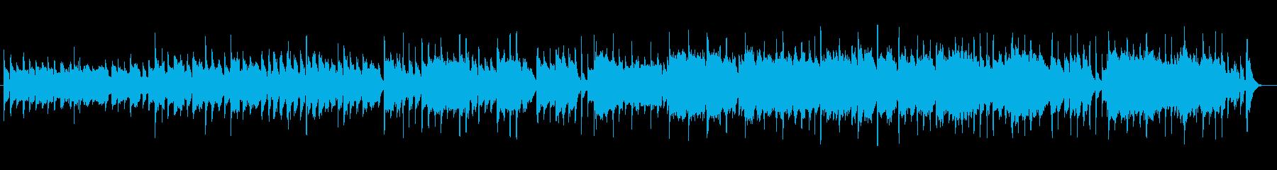 有名人形ファミリーのCMをイメージの再生済みの波形