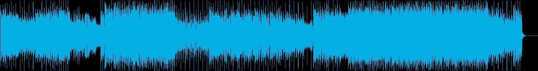 ノリのいいテクノの再生済みの波形