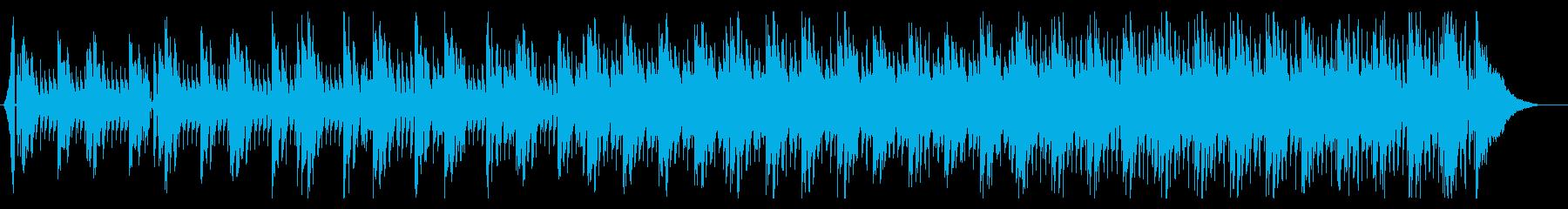 ニュース等に躍動感あるシンプル4つ打ちの再生済みの波形