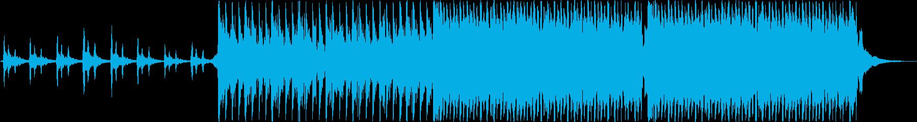 クレッシェンドの再生済みの波形