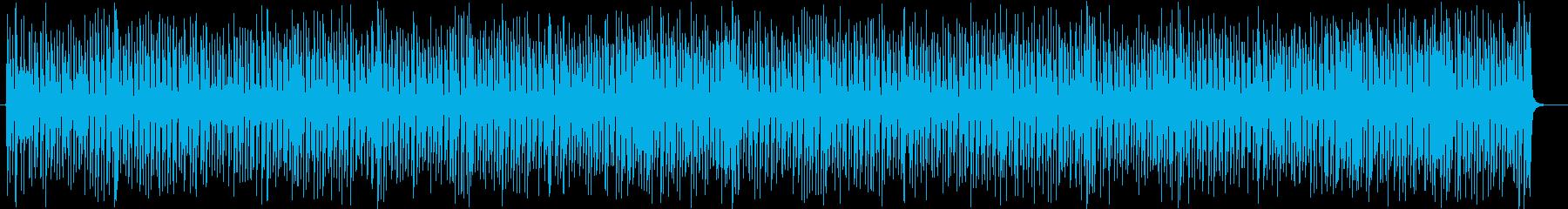 チェイスシーンのジプシージャズ※伴奏版の再生済みの波形
