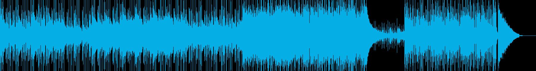 肉弾戦・真剣勝負を想定したロック 短尺の再生済みの波形