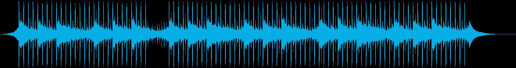 動機付けインタビュー(60秒)の再生済みの波形