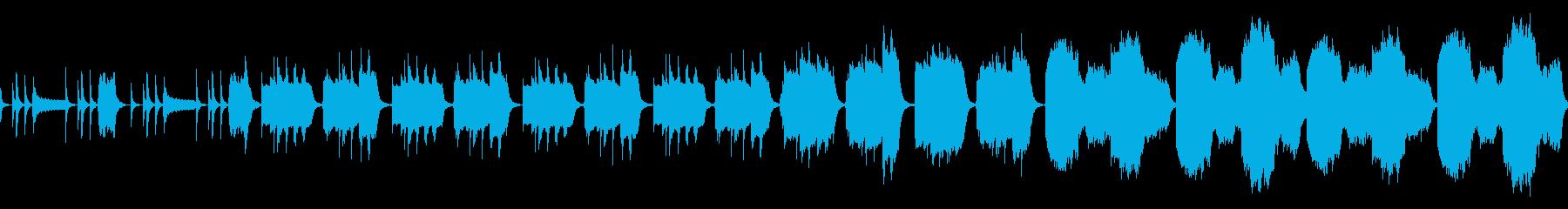 ゆったり、ほのぼの、少しマヌケなBGMの再生済みの波形