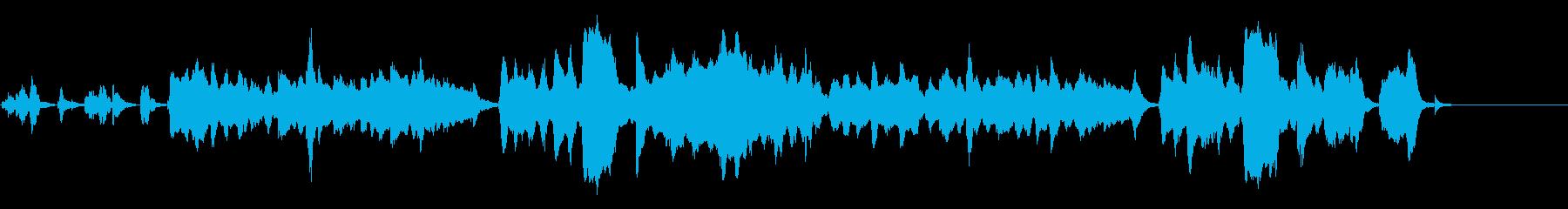 ほのぼのした三拍子ポップの再生済みの波形