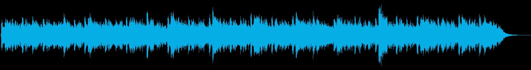 北欧の夜明けをイメージしたアンビエントの再生済みの波形