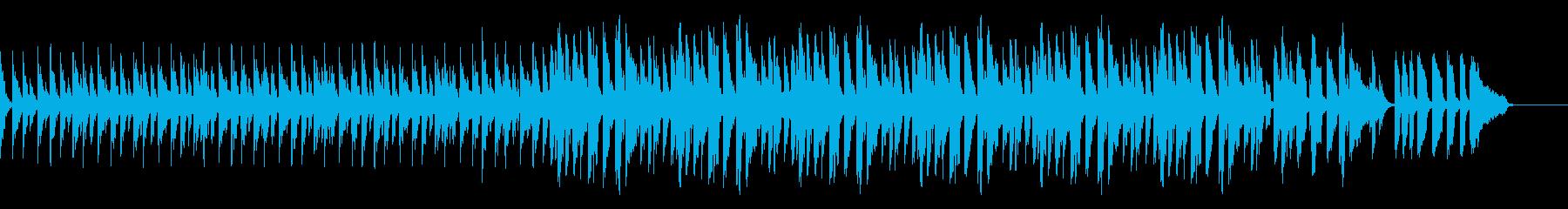 bpm80スウィングドラムベース抜きの再生済みの波形
