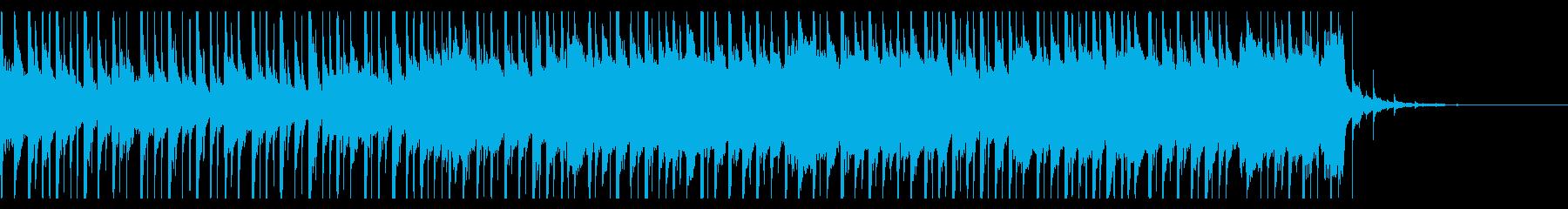 成功の構築(30秒)の再生済みの波形