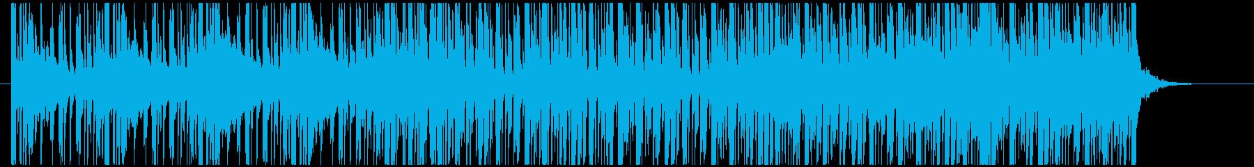 ヴィンテージ感あるフアンク系ジングルの再生済みの波形