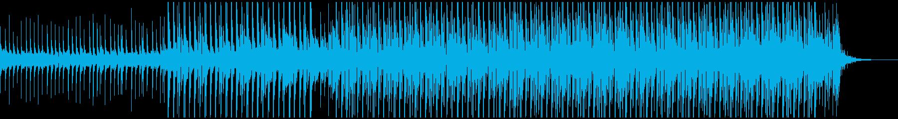 パーティーポップ(中)の再生済みの波形
