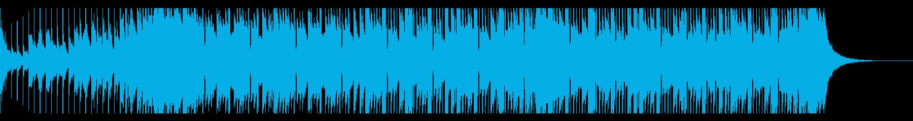 スタイリッシュなエネルギートラップ60秒の再生済みの波形
