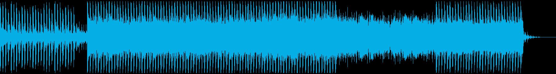 アップビート動機付け音楽(中)の再生済みの波形