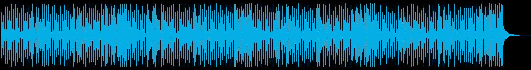 誰かに言及するときに流れるBGMの再生済みの波形
