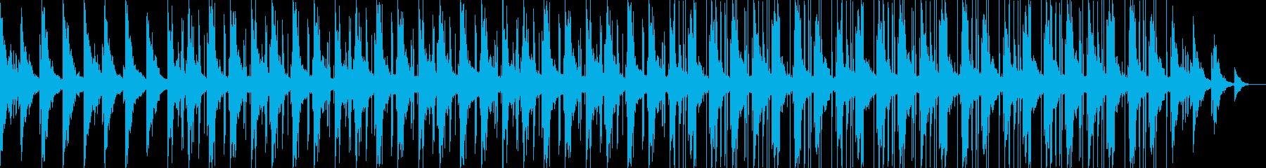 サックスを使用したlofihiphopの再生済みの波形