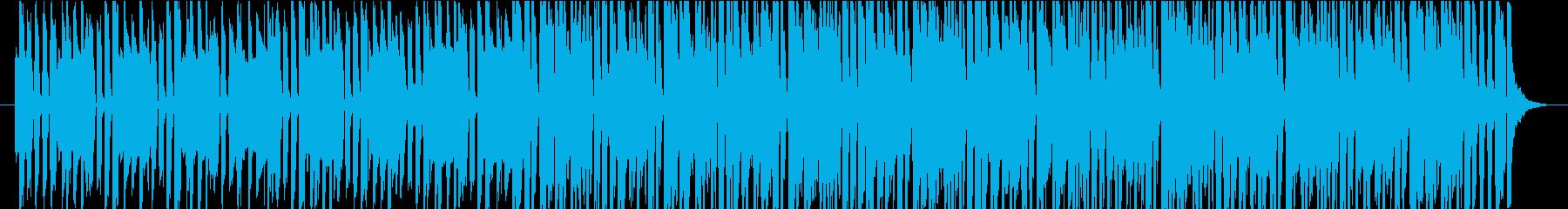 疾走感、サイバー感のあるテクノの再生済みの波形