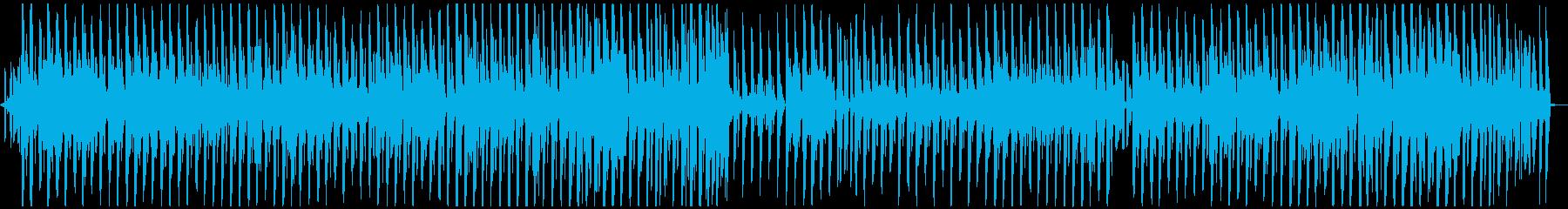 エレクトロスウィング!マヌーシュジャズの再生済みの波形
