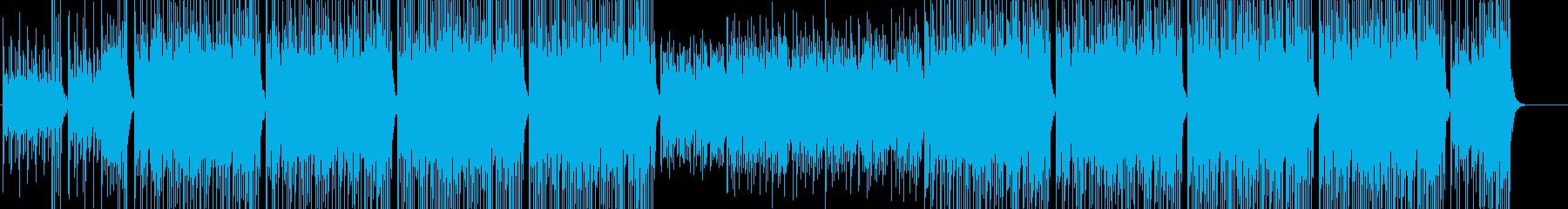 YouTubeに 楽しいバンジョーBGMの再生済みの波形