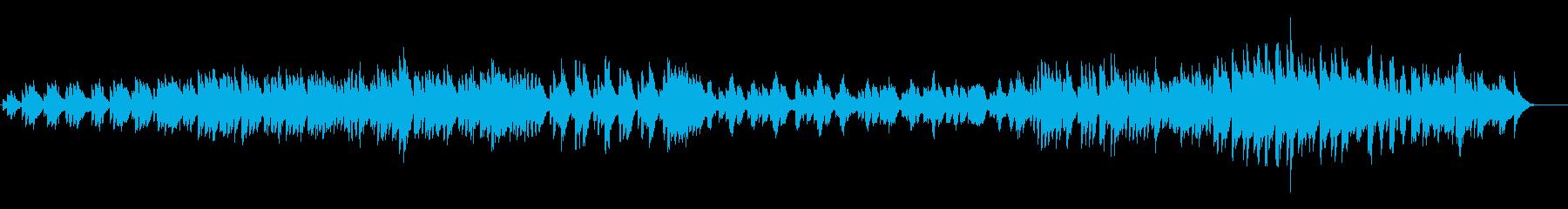 ハープの疾走感あふれる曲の再生済みの波形