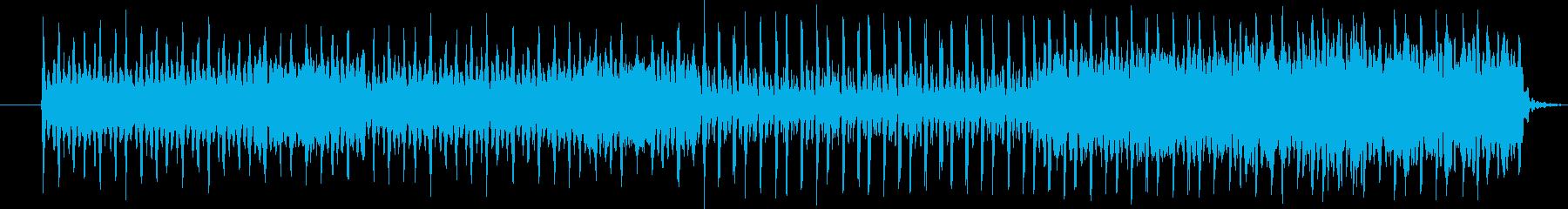 リズミカルな明るいポップスの再生済みの波形
