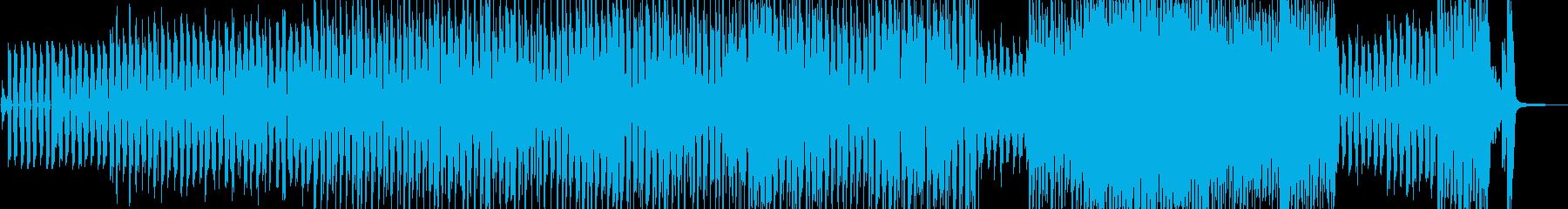 コミカルで可笑しなスィングジャズ Bの再生済みの波形