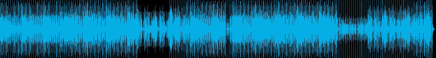悪ノリチャレンジ企画説明BGM (s001)の再生済みの波形