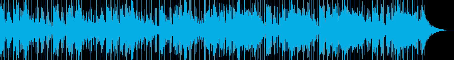 メロディ無、不気味な不快感を感じるBGMの再生済みの波形