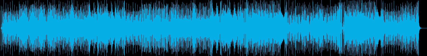 ダンスショー風ギターシンセサイザー曲の再生済みの波形