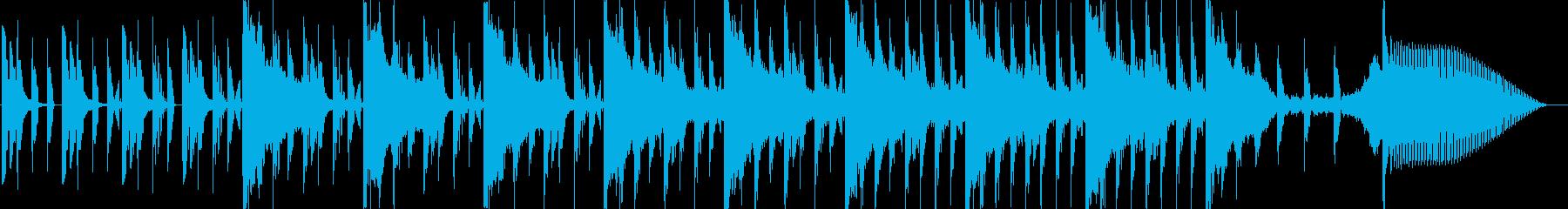 人工世界の閉塞感や虚無虚構感の再生済みの波形