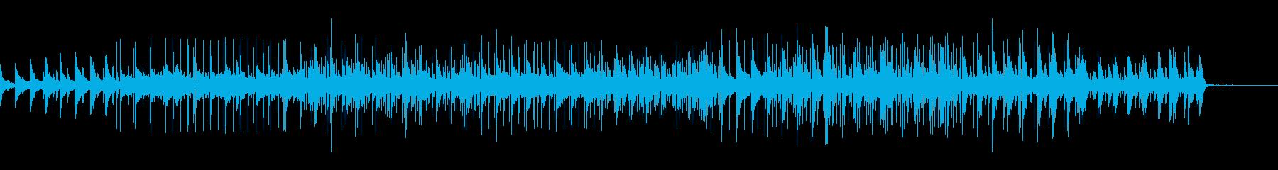 【Lofi/Chill】おしゃれで優しいの再生済みの波形