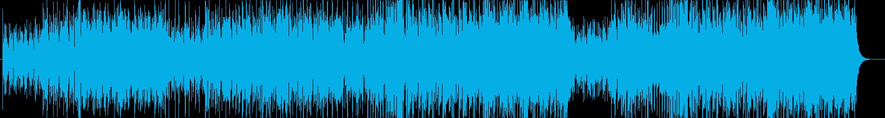 ワークアウト・モチベ/ミクスチャーEDMの再生済みの波形
