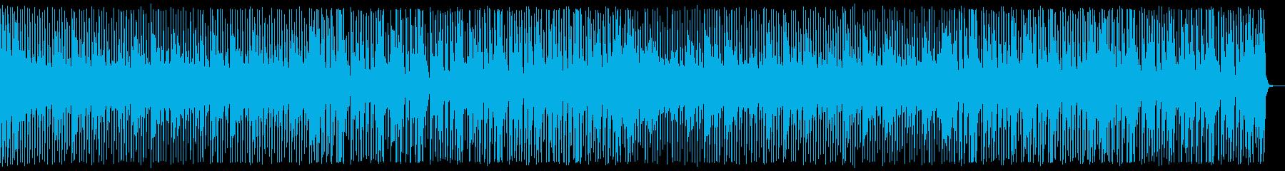 サイバーなディープハウス_No679_1の再生済みの波形