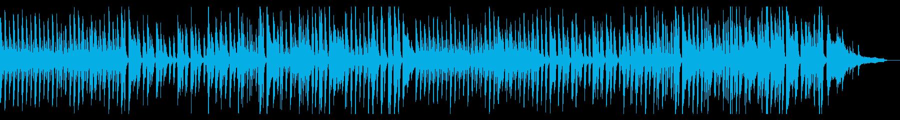 レトロなラグタイム風ホンキートンクピアノの再生済みの波形
