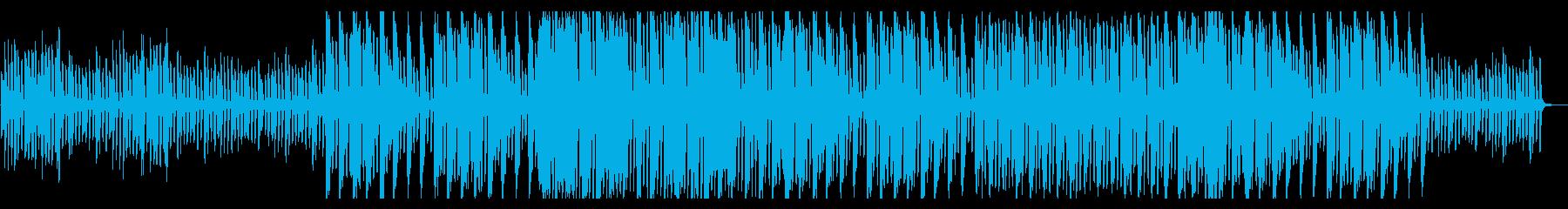 ほのぼのとした日常BGMピアノの再生済みの波形