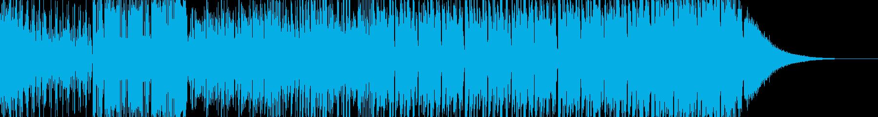 登場感・スピード感のある1分音源の再生済みの波形