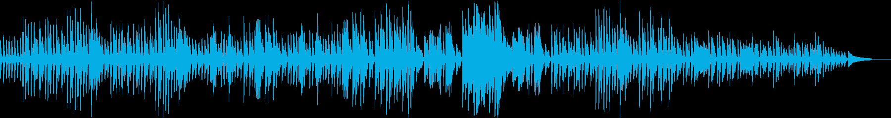 楽興の時 第三番/シューベルトの再生済みの波形