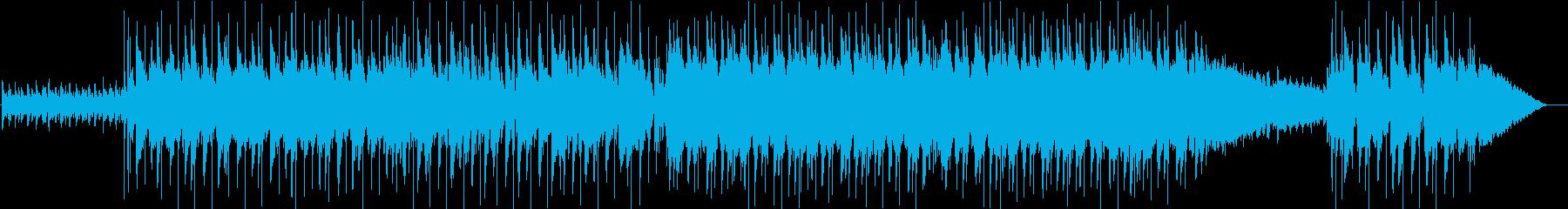 海に来た気分になれるBGMの再生済みの波形
