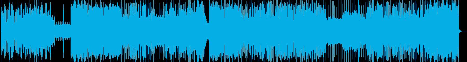 「HR/HM」「ROCK」BGM150の再生済みの波形