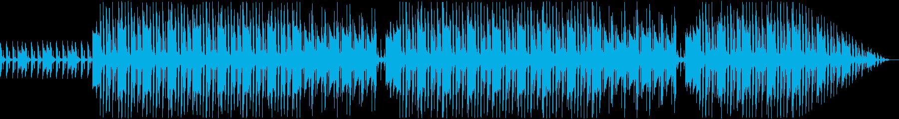 のんびり明るい楽曲の再生済みの波形