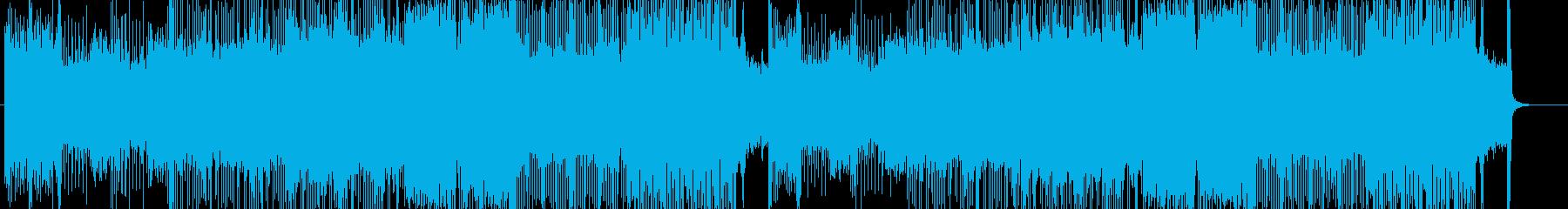 「HR/HM」「DARK」BGM88の再生済みの波形