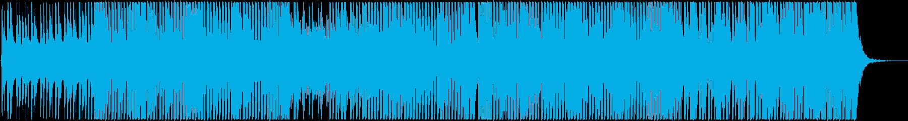 ゆったりふわふわしたFuturePopの再生済みの波形
