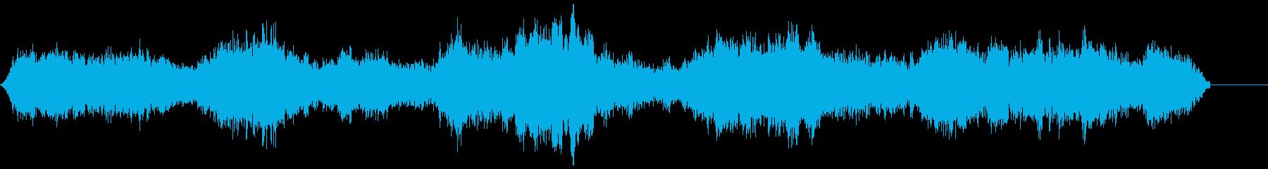 ゾンビ(グループ)うめき声3の再生済みの波形