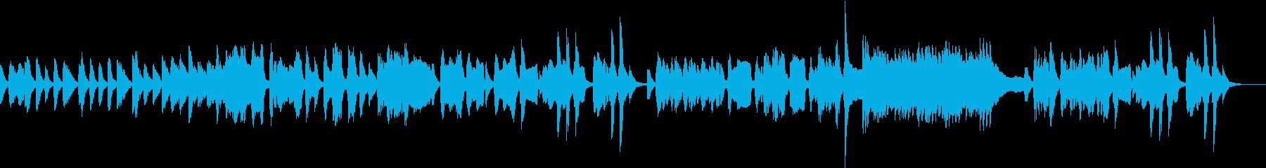 東欧風、ジプシーのような3拍子の曲の再生済みの波形