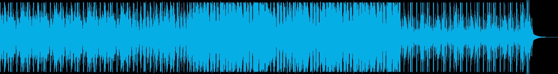 Hardcore Technoの再生済みの波形