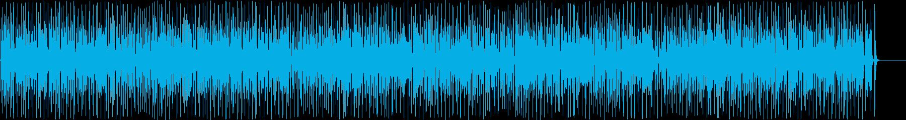 陽気で洗練されたジプシージャズの再生済みの波形