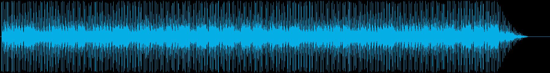 ファミコン風BGM、Actシューティングの再生済みの波形