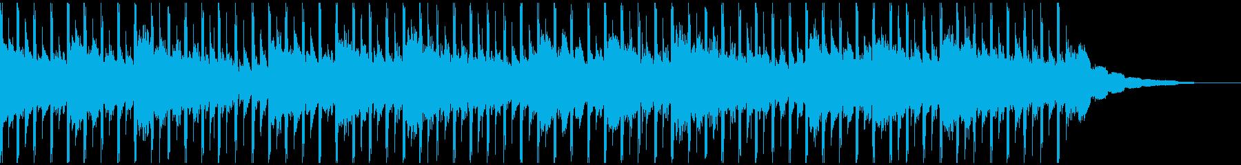 ビジネステクノロジー(ショート1)の再生済みの波形