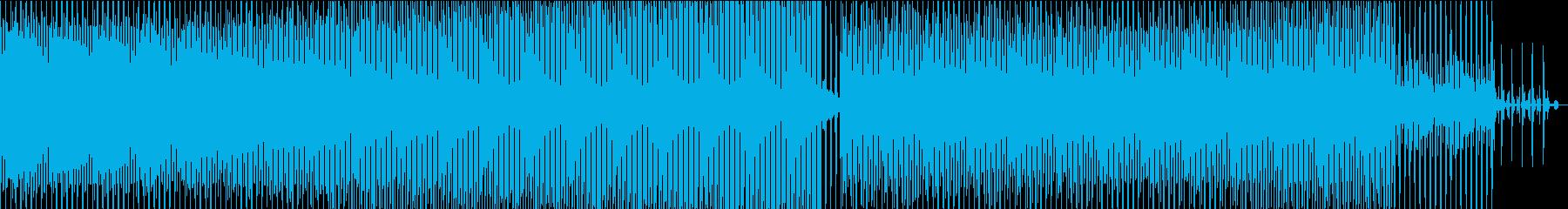 シンセベースを使ったハウスです!!の再生済みの波形